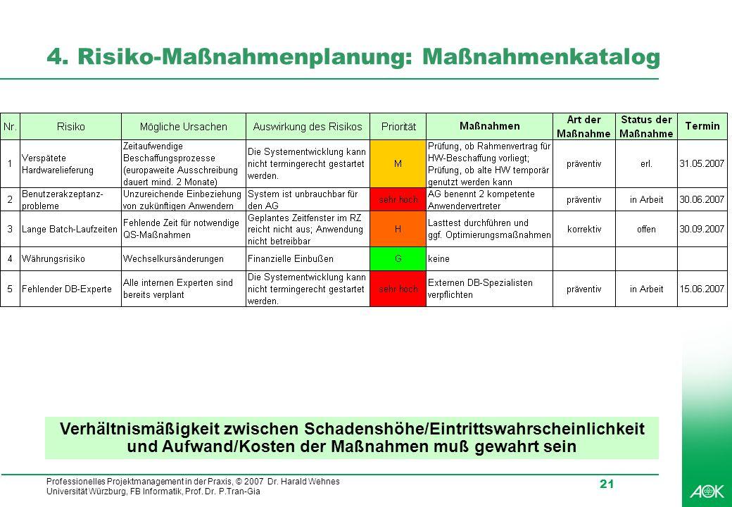 Professionelles Projektmanagement in der Praxis, © 2007 Dr. Harald Wehnes Universität Würzburg, FB Informatik, Prof. Dr. P.Tran-Gia 21 4. Risiko-Maßna