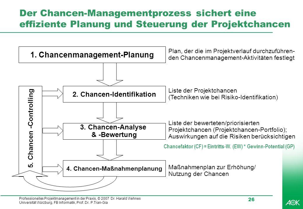 Professionelles Projektmanagement in der Praxis, © 2007 Dr. Harald Wehnes Universität Würzburg, FB Informatik, Prof. Dr. P.Tran-Gia 26 Der Chancen-Man