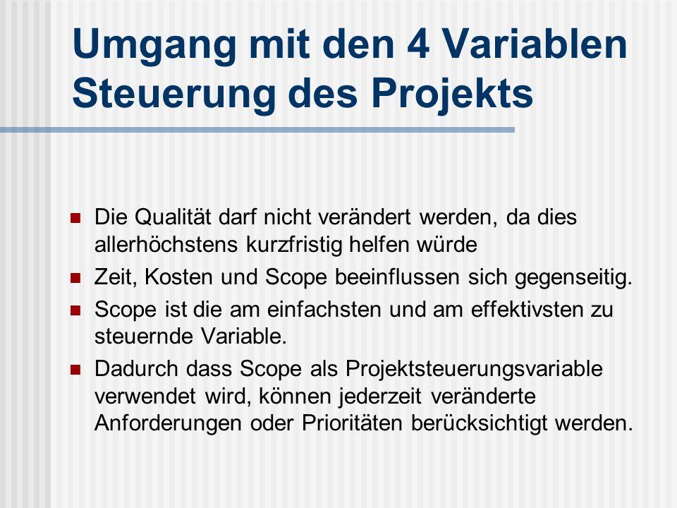 Umgang mit den 4 Variablen Steuerung des Projekts Die Qualität darf nicht verändert werden, da dies allerhöchstens kurzfristig helfen würde Zeit, Kost