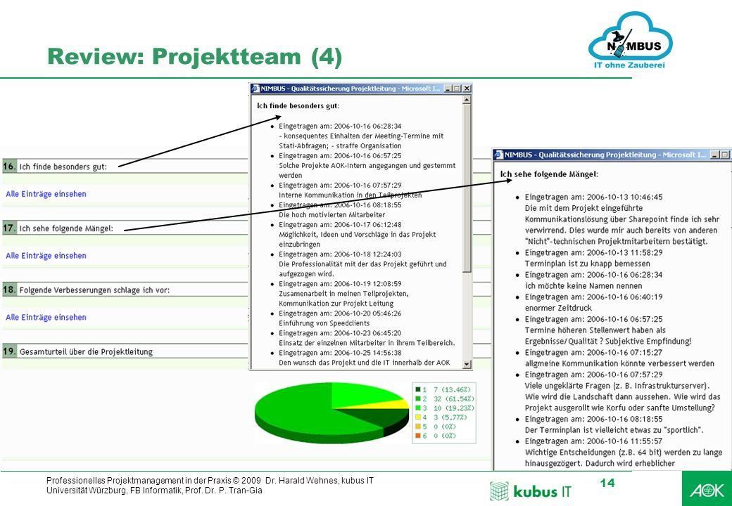 Professionelles Projektmanagement in der Praxis © 2009 Dr. Harald Wehnes, kubus IT Universität Würzburg, FB Informatik, Prof. Dr. P. Tran-Gia 14 Revie