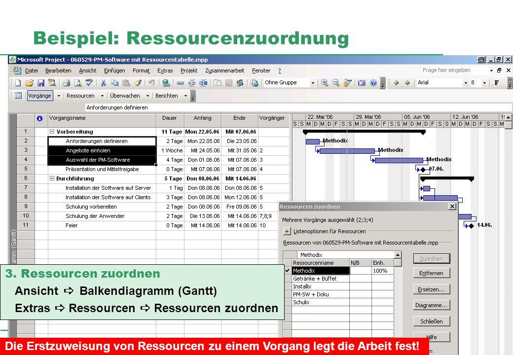Professionelles Projektmanagement in der Praxis, © 2007 Dr. Harald Wehnes Universität Würzburg, FB Informatik, Prof. Dr. P.Tran-Gia 10 Beispiel: Resso