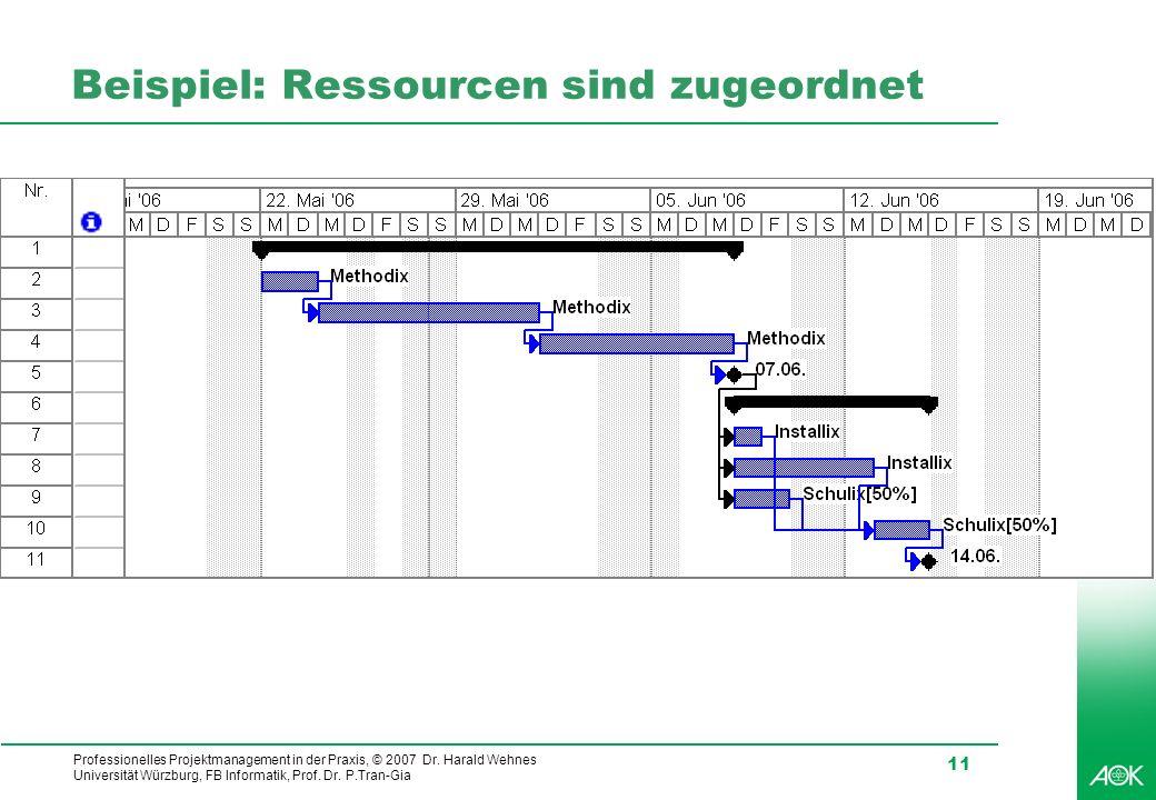 Professionelles Projektmanagement in der Praxis, © 2007 Dr. Harald Wehnes Universität Würzburg, FB Informatik, Prof. Dr. P.Tran-Gia 11 Beispiel: Resso
