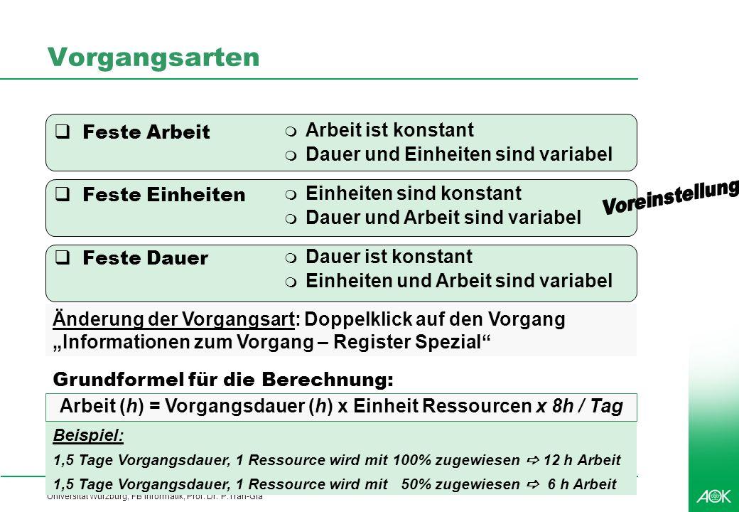 Professionelles Projektmanagement in der Praxis, © 2007 Dr. Harald Wehnes Universität Würzburg, FB Informatik, Prof. Dr. P.Tran-Gia 12 Änderung der Vo