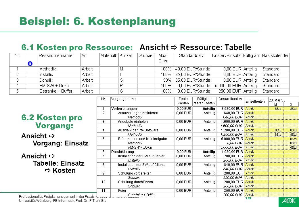 Professionelles Projektmanagement in der Praxis, © 2007 Dr. Harald Wehnes Universität Würzburg, FB Informatik, Prof. Dr. P.Tran-Gia 16 Beispiel: 6. Ko