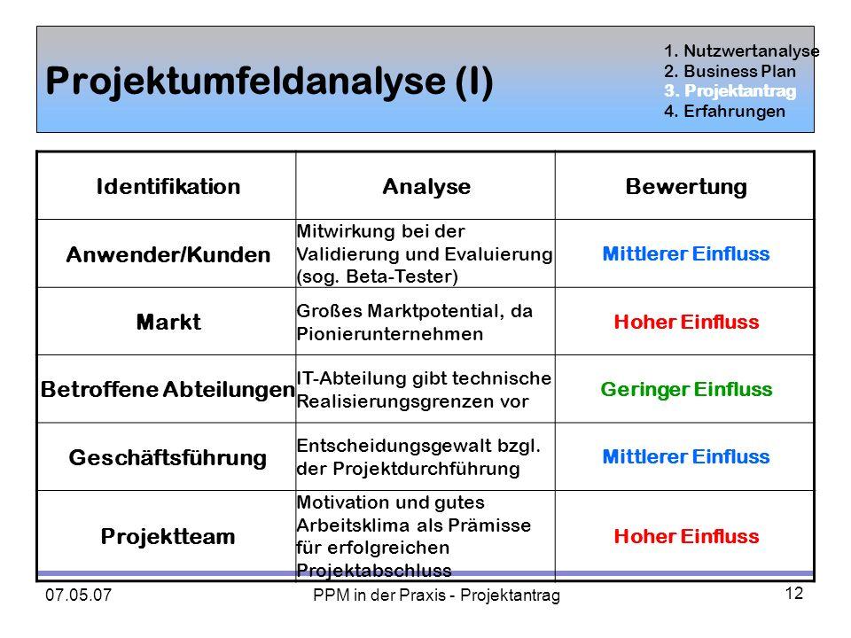 07.05.07 PPM in der Praxis - Projektantrag 12 Projektumfeldanalyse (I) IdentifikationAnalyseBewertung Anwender/Kunden Mitwirkung bei der Validierung und Evaluierung (sog.