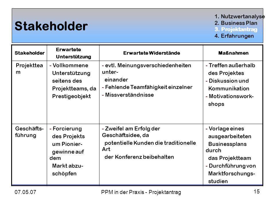 07.05.07 PPM in der Praxis - Projektantrag 15 Stakeholder 1.