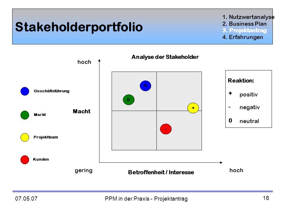 07.05.07 PPM in der Praxis - Projektantrag 16 Stakeholderportfolio Hallo Betroffenheit / Interesse Macht gering hoch + - 0 0 Geschäftsführung Markt Projektteam Kunden Reaktion: + - 0 positiv negativ neutral Analyse der Stakeholder 1.