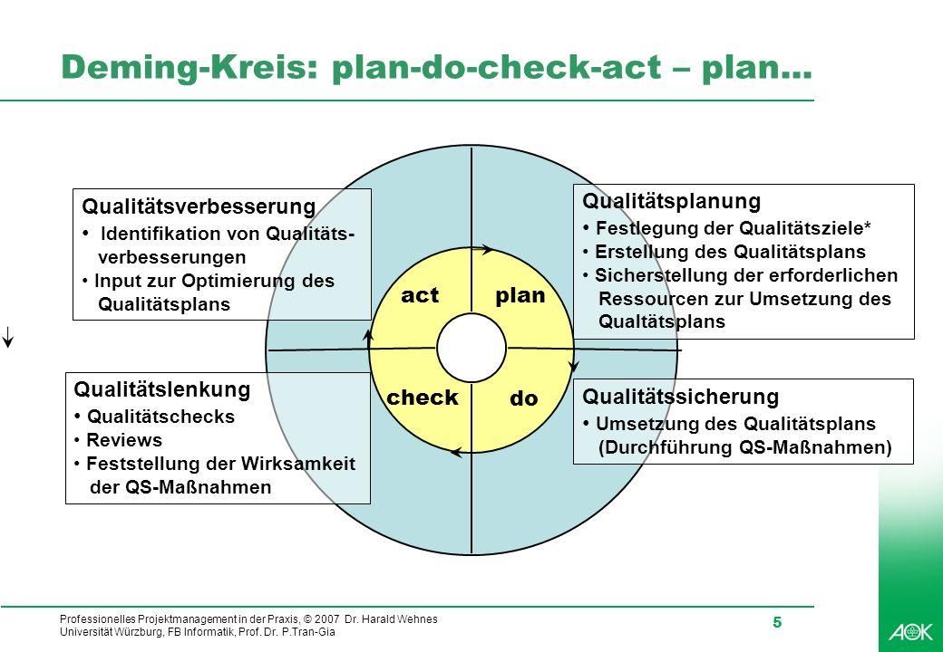Professionelles Projektmanagement in der Praxis, © 2007 Dr. Harald Wehnes Universität Würzburg, FB Informatik, Prof. Dr. P.Tran-Gia 5 Deming-Kreis: pl