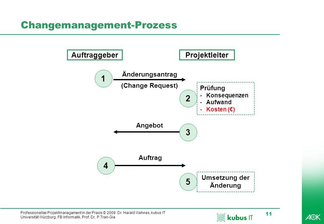 Professionelles Projektmanagement in der Praxis © 2009 Dr. Harald Wehnes, kubus IT Universität Würzburg, FB Informatik, Prof. Dr. P.Tran-Gia 11 Change