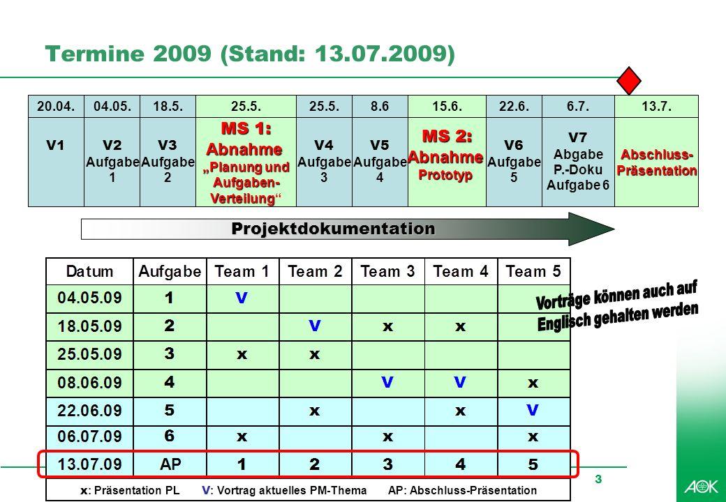 Professionelles Projektmanagement in der Praxis © 2009 Dr. Harald Wehnes, kubus IT Universität Würzburg, FB Informatik, Prof. Dr. P.Tran-Gia 3 Termine