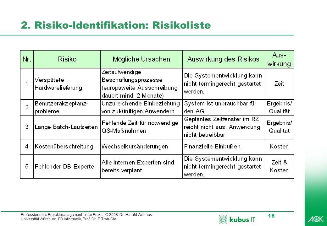 Professionelles Projektmanagement in der Praxis, © 2008 Dr. Harald Wehnes Universität Würzburg, FB Informatik, Prof. Dr. P.Tran-Gia 16 2. Risiko-Ident