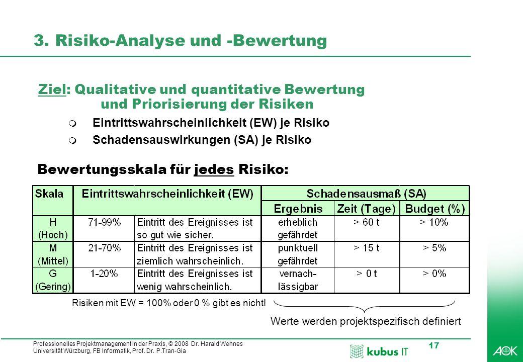 Professionelles Projektmanagement in der Praxis, © 2008 Dr. Harald Wehnes Universität Würzburg, FB Informatik, Prof. Dr. P.Tran-Gia 17 3. Risiko-Analy