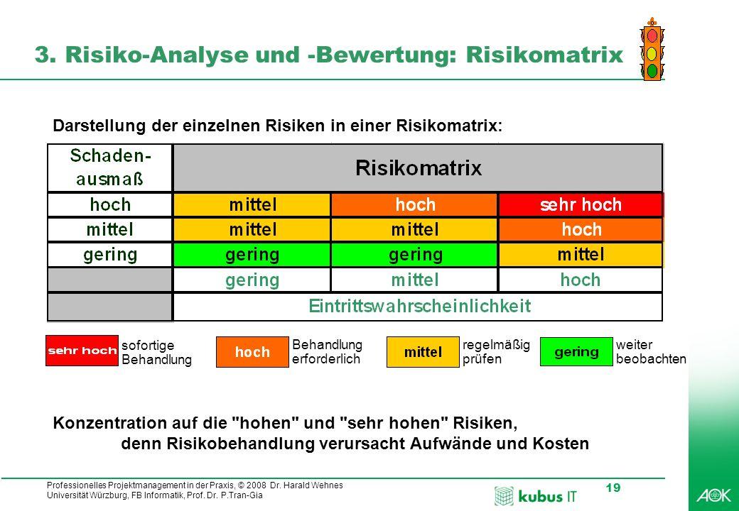 Professionelles Projektmanagement in der Praxis, © 2008 Dr. Harald Wehnes Universität Würzburg, FB Informatik, Prof. Dr. P.Tran-Gia 19 3. Risiko-Analy