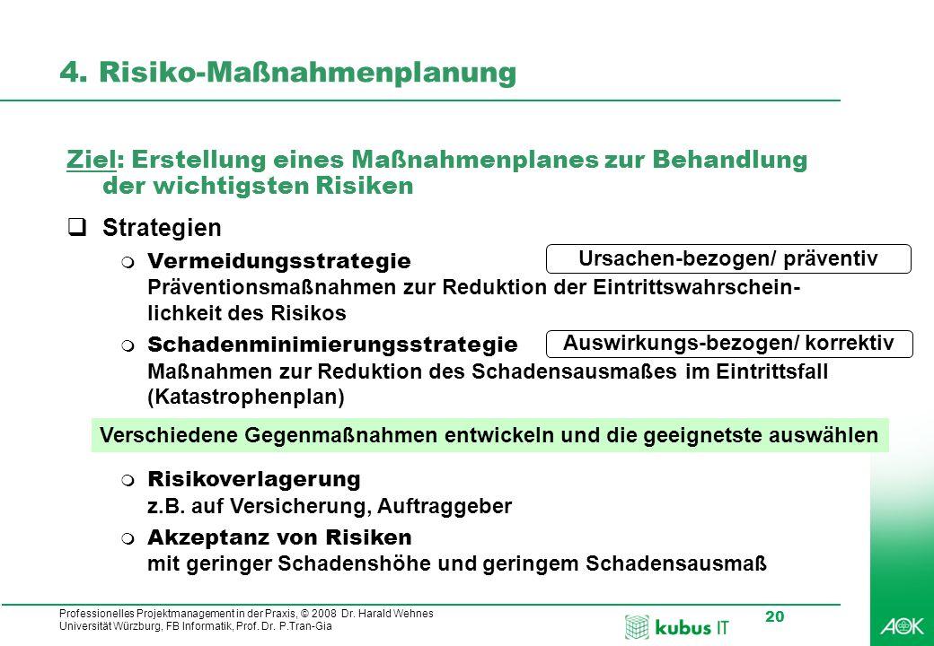 Professionelles Projektmanagement in der Praxis, © 2008 Dr. Harald Wehnes Universität Würzburg, FB Informatik, Prof. Dr. P.Tran-Gia 20 4. Risiko-Maßna