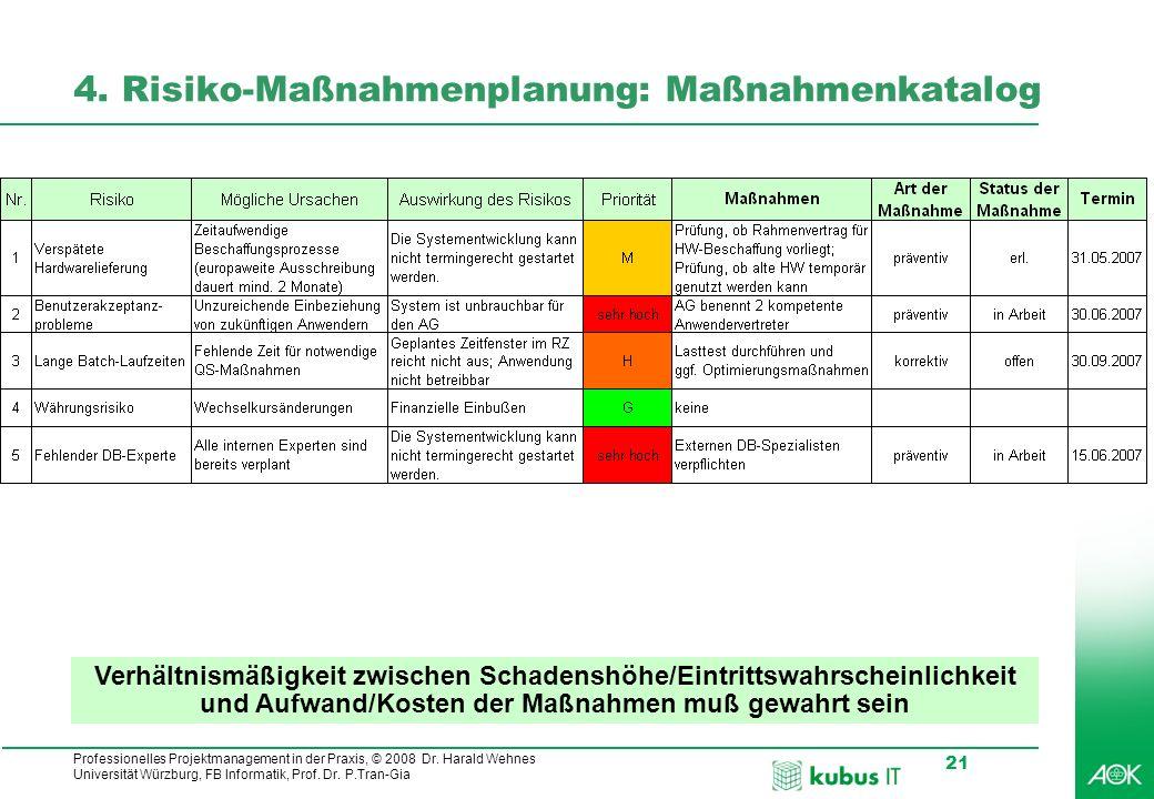 Professionelles Projektmanagement in der Praxis, © 2008 Dr. Harald Wehnes Universität Würzburg, FB Informatik, Prof. Dr. P.Tran-Gia 21 4. Risiko-Maßna