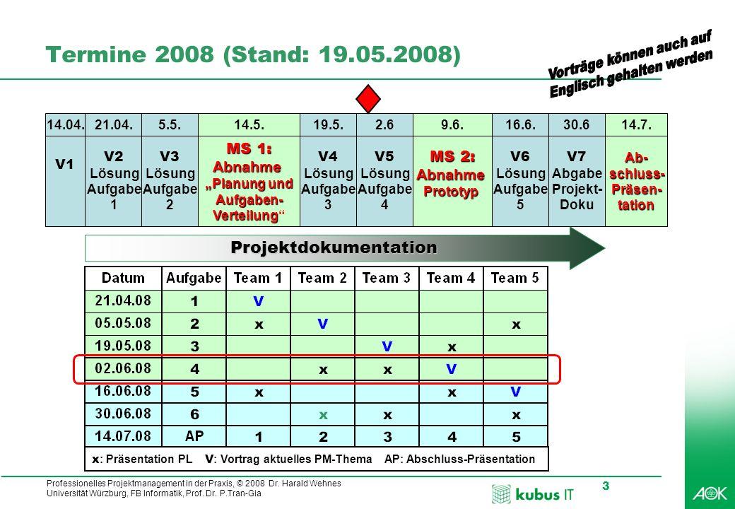 Professionelles Projektmanagement in der Praxis, © 2008 Dr. Harald Wehnes Universität Würzburg, FB Informatik, Prof. Dr. P.Tran-Gia 3 Projektdokumenta