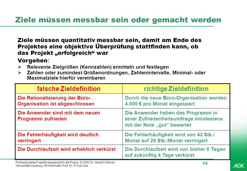 Professionelles Projektmanagement in der Praxis, © 2006 Dr. Harald Wehnes Universität Würzburg, FB Informatik, Prof. Dr. P.Tran-Gia 13 Ziele müssen me