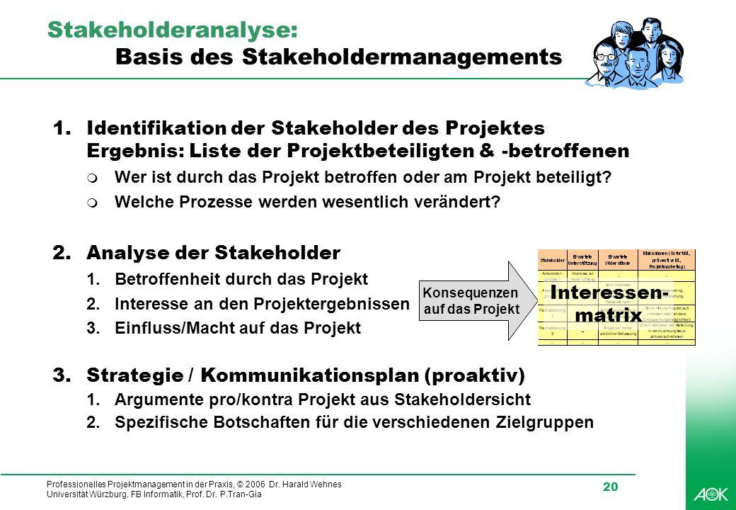 Professionelles Projektmanagement in der Praxis, © 2006 Dr. Harald Wehnes Universität Würzburg, FB Informatik, Prof. Dr. P.Tran-Gia 20 Stakeholderanal
