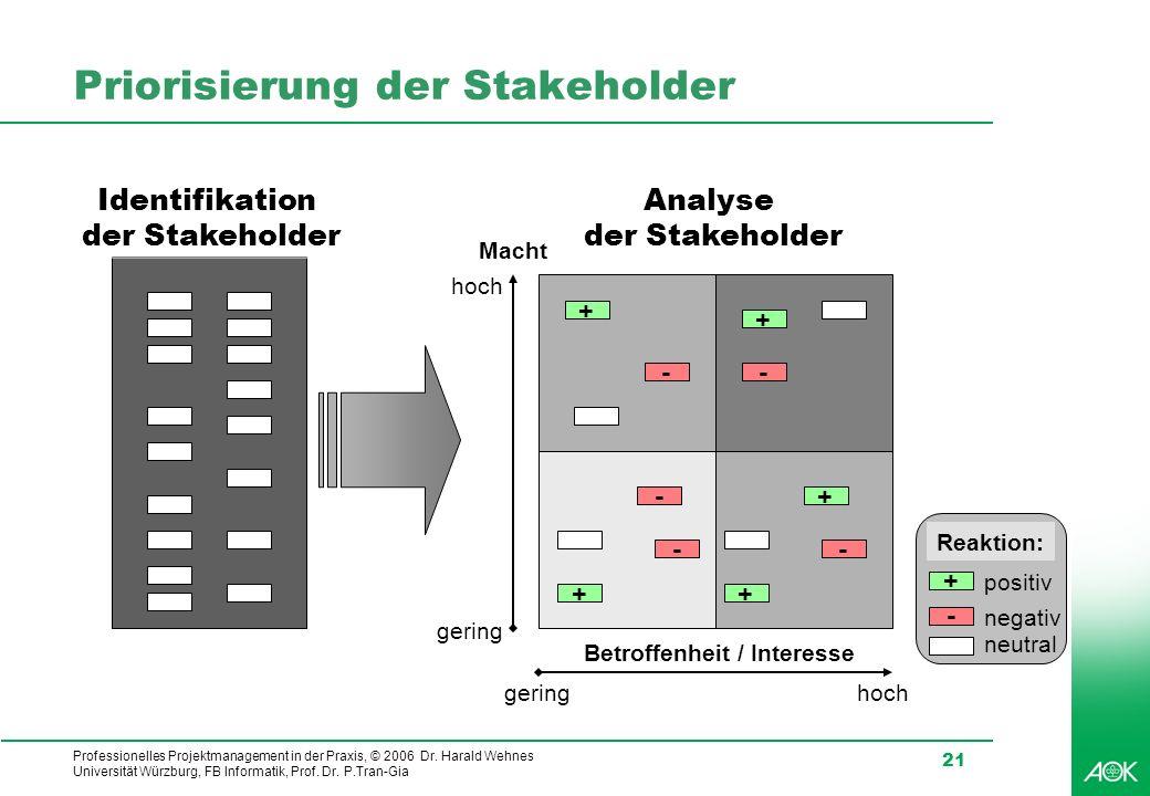 Professionelles Projektmanagement in der Praxis, © 2006 Dr. Harald Wehnes Universität Würzburg, FB Informatik, Prof. Dr. P.Tran-Gia 21 Priorisierung d