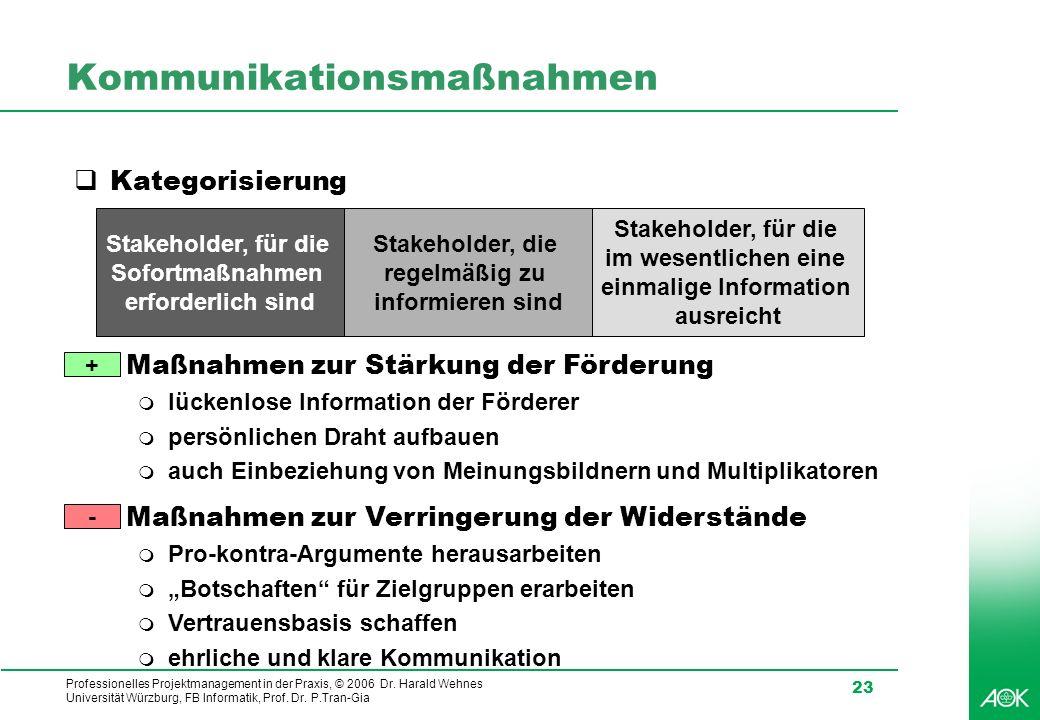 Professionelles Projektmanagement in der Praxis, © 2006 Dr. Harald Wehnes Universität Würzburg, FB Informatik, Prof. Dr. P.Tran-Gia 23 Kommunikationsm