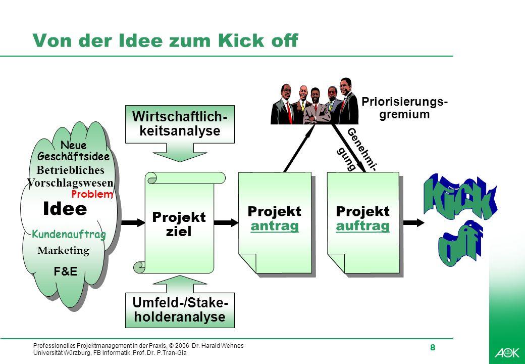 Professionelles Projektmanagement in der Praxis, © 2006 Dr. Harald Wehnes Universität Würzburg, FB Informatik, Prof. Dr. P.Tran-Gia 8 Von der Idee zum