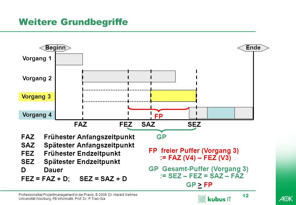 Professionelles Projektmanagement in der Praxis, © 2008 Dr. Harald Wehnes Universität Würzburg, FB Informatik, Prof. Dr. P.Tran-Gia 12 kubus-IT Weiter