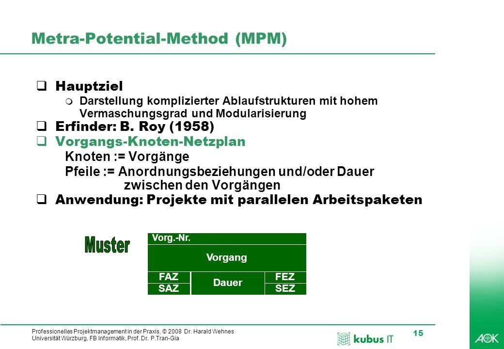 Professionelles Projektmanagement in der Praxis, © 2008 Dr. Harald Wehnes Universität Würzburg, FB Informatik, Prof. Dr. P.Tran-Gia 15 kubus-IT Metra-