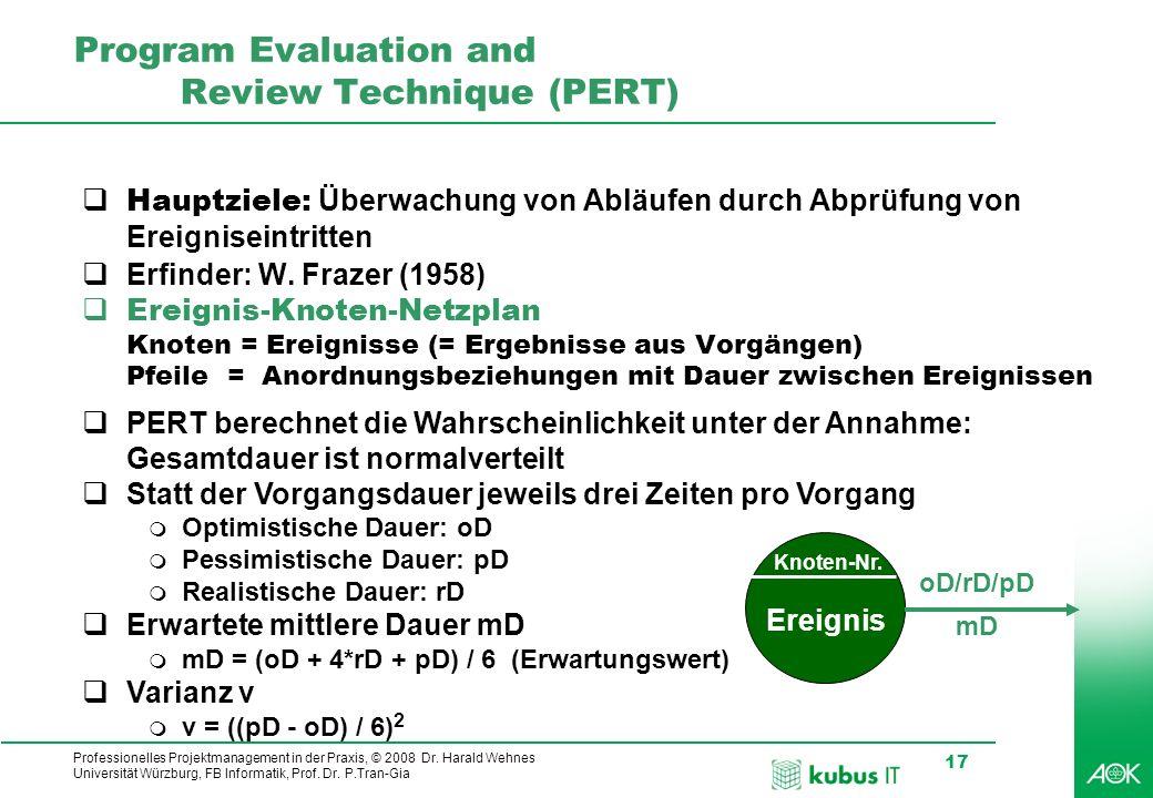 Professionelles Projektmanagement in der Praxis, © 2008 Dr. Harald Wehnes Universität Würzburg, FB Informatik, Prof. Dr. P.Tran-Gia 17 kubus-IT Progra