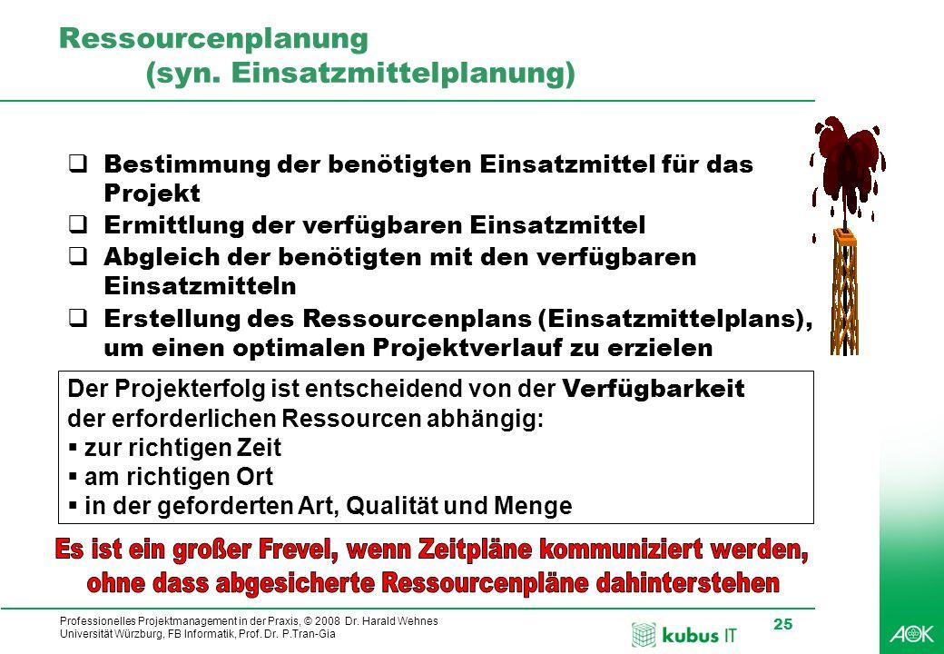 Professionelles Projektmanagement in der Praxis, © 2008 Dr. Harald Wehnes Universität Würzburg, FB Informatik, Prof. Dr. P.Tran-Gia 25 kubus-IT Ressou