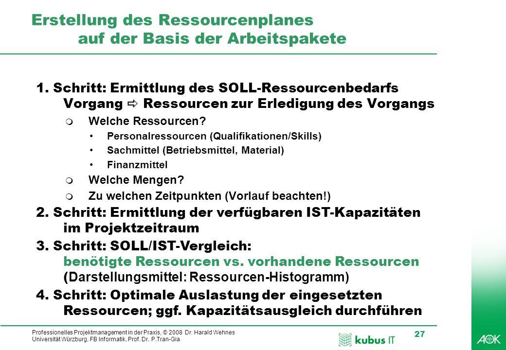 Professionelles Projektmanagement in der Praxis, © 2008 Dr. Harald Wehnes Universität Würzburg, FB Informatik, Prof. Dr. P.Tran-Gia 27 kubus-IT Erstel