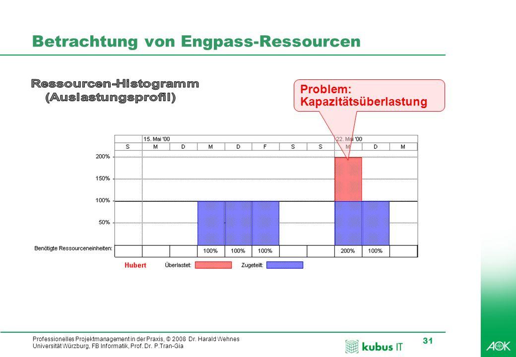 Professionelles Projektmanagement in der Praxis, © 2008 Dr. Harald Wehnes Universität Würzburg, FB Informatik, Prof. Dr. P.Tran-Gia 31 kubus-IT Betrac