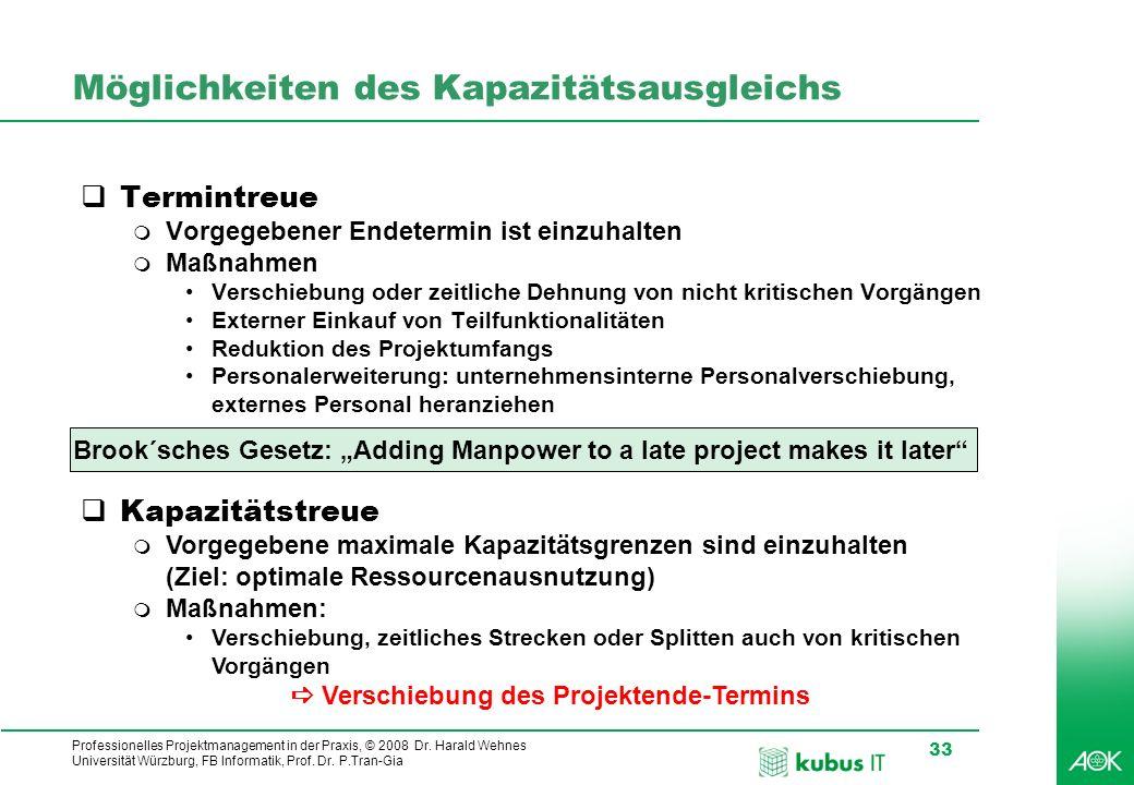 Professionelles Projektmanagement in der Praxis, © 2008 Dr. Harald Wehnes Universität Würzburg, FB Informatik, Prof. Dr. P.Tran-Gia 33 kubus-IT Möglic