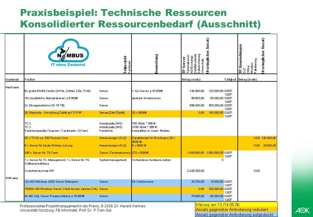 Professionelles Projektmanagement in der Praxis, © 2008 Dr. Harald Wehnes Universität Würzburg, FB Informatik, Prof. Dr. P.Tran-Gia 43 kubus-IT Praxis