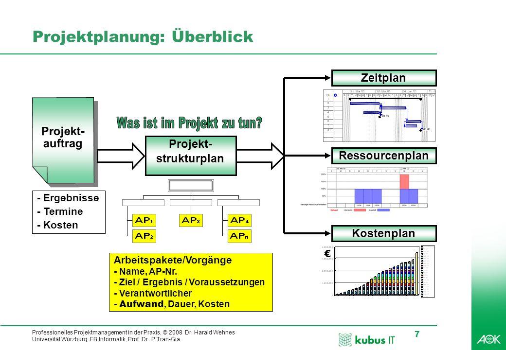 Professionelles Projektmanagement in der Praxis, © 2008 Dr. Harald Wehnes Universität Würzburg, FB Informatik, Prof. Dr. P.Tran-Gia 7 kubus-IT Projekt