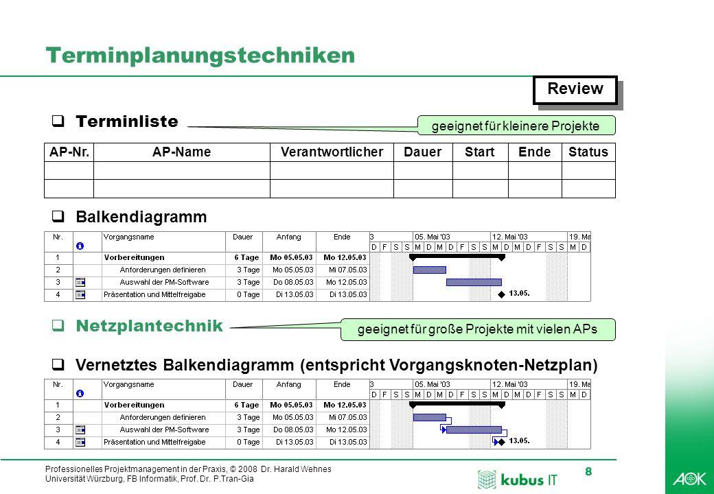 Professionelles Projektmanagement in der Praxis, © 2008 Dr. Harald Wehnes Universität Würzburg, FB Informatik, Prof. Dr. P.Tran-Gia 8 kubus-IT Terminp