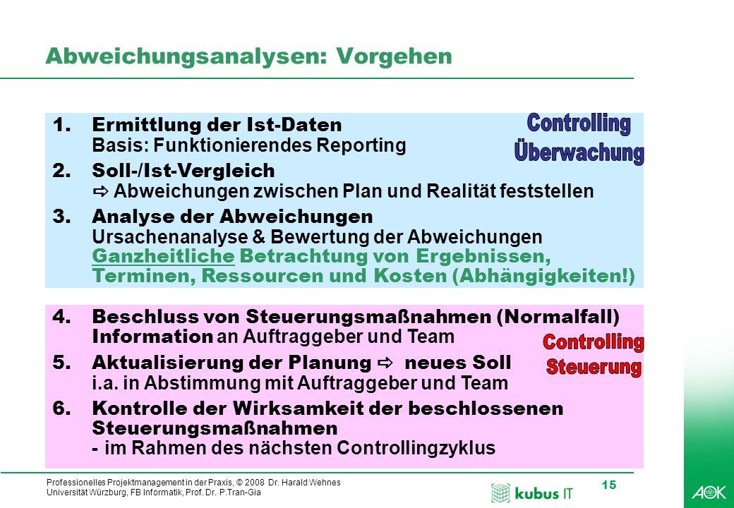 Professionelles Projektmanagement in der Praxis, © 2008 Dr. Harald Wehnes Universität Würzburg, FB Informatik, Prof. Dr. P.Tran-Gia 15 Abweichungsanal