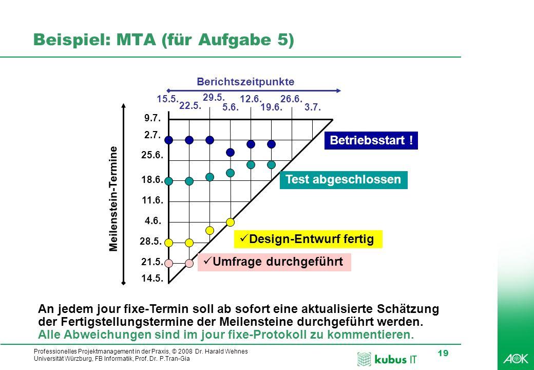 Professionelles Projektmanagement in der Praxis, © 2008 Dr. Harald Wehnes Universität Würzburg, FB Informatik, Prof. Dr. P.Tran-Gia 19 Beispiel: MTA (
