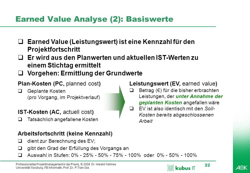 Professionelles Projektmanagement in der Praxis, © 2008 Dr. Harald Wehnes Universität Würzburg, FB Informatik, Prof. Dr. P.Tran-Gia 22 Earned Value An