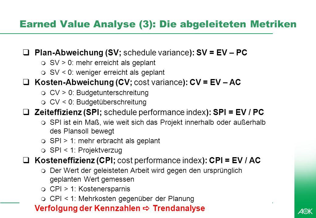 Professionelles Projektmanagement in der Praxis, © 2008 Dr. Harald Wehnes Universität Würzburg, FB Informatik, Prof. Dr. P.Tran-Gia 23 Earned Value An
