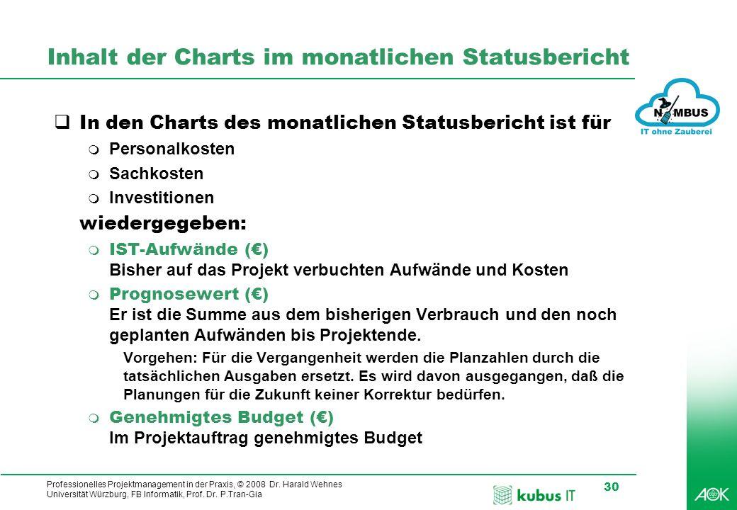Professionelles Projektmanagement in der Praxis, © 2008 Dr. Harald Wehnes Universität Würzburg, FB Informatik, Prof. Dr. P.Tran-Gia 30 Inhalt der Char