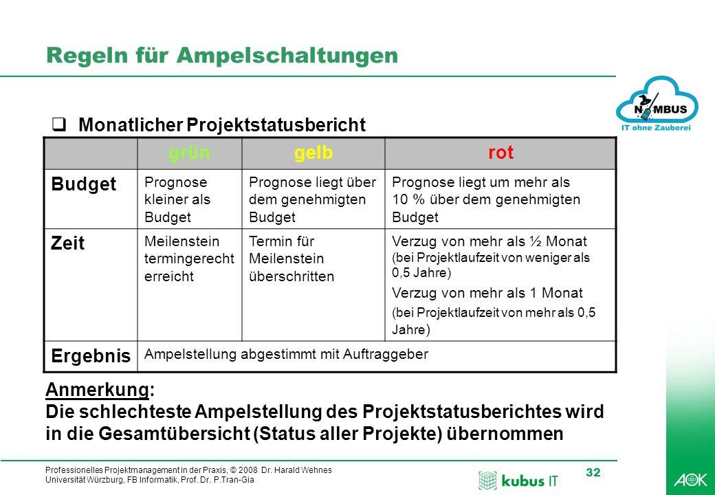Professionelles Projektmanagement in der Praxis, © 2008 Dr. Harald Wehnes Universität Würzburg, FB Informatik, Prof. Dr. P.Tran-Gia 32 Regeln für Ampe