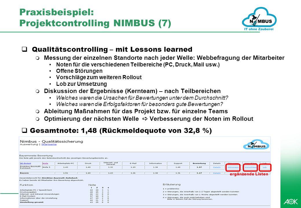 Professionelles Projektmanagement in der Praxis, © 2008 Dr. Harald Wehnes Universität Würzburg, FB Informatik, Prof. Dr. P.Tran-Gia 34 Praxisbeispiel: