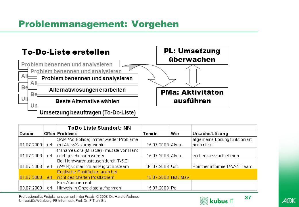 Professionelles Projektmanagement in der Praxis, © 2008 Dr. Harald Wehnes Universität Würzburg, FB Informatik, Prof. Dr. P.Tran-Gia 37 Problemmanageme
