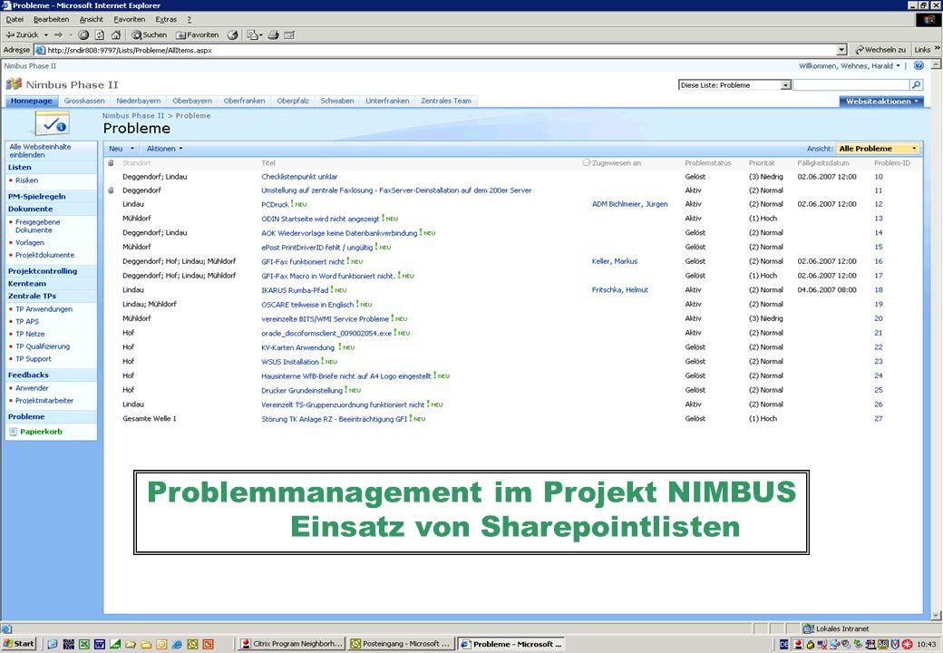 Professionelles Projektmanagement in der Praxis, © 2008 Dr. Harald Wehnes Universität Würzburg, FB Informatik, Prof. Dr. P.Tran-Gia 38 Problemmanageme