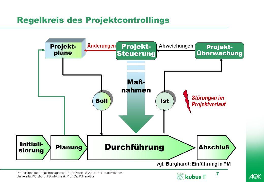 Professionelles Projektmanagement in der Praxis, © 2008 Dr. Harald Wehnes Universität Würzburg, FB Informatik, Prof. Dr. P.Tran-Gia 7 Regelkreis des P