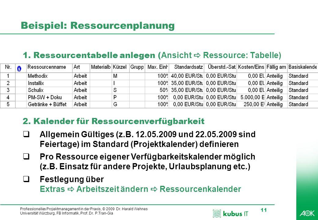 Professionelles Projektmanagement in der Praxis, © 2009 Dr. Harald Wehnes Universität Würzburg, FB Informatik, Prof. Dr. P.Tran-Gia 11 kubus-IT Beispi
