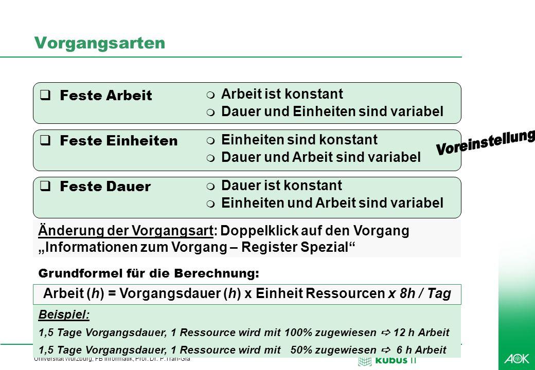 Professionelles Projektmanagement in der Praxis, © 2009 Dr. Harald Wehnes Universität Würzburg, FB Informatik, Prof. Dr. P.Tran-Gia 15 kubus-IT Änderu