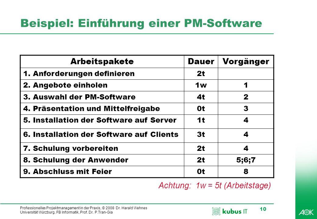 kubus IT Professionelles Projektmanagement in der Praxis, © 2008 Dr. Harald Wehnes Universität Würzburg, FB Informatik, Prof. Dr. P.Tran-Gia 10 Beispi