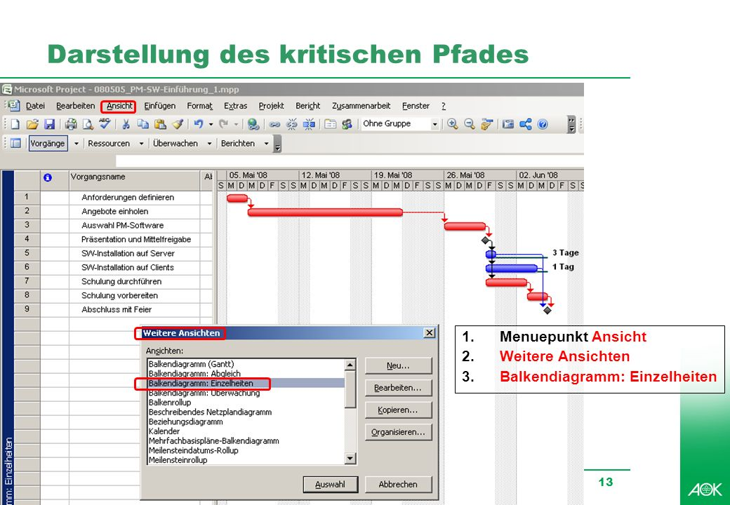 kubus IT Professionelles Projektmanagement in der Praxis, © 2008 Dr. Harald Wehnes Universität Würzburg, FB Informatik, Prof. Dr. P.Tran-Gia 13 Darste