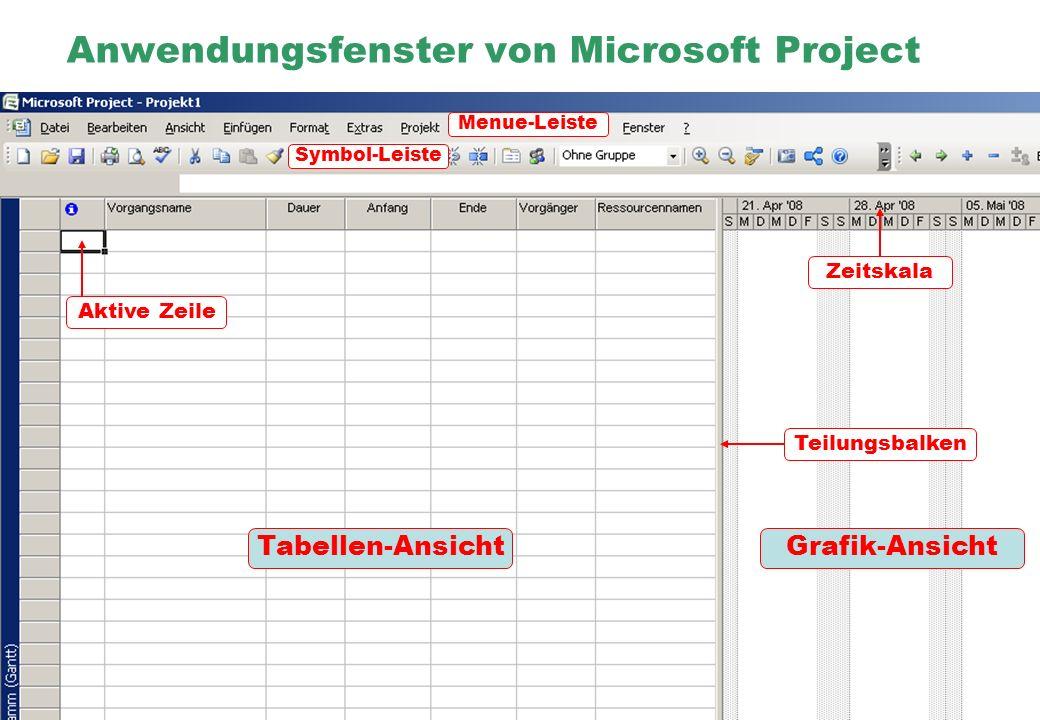 kubus IT Professionelles Projektmanagement in der Praxis, © 2008 Dr. Harald Wehnes Universität Würzburg, FB Informatik, Prof. Dr. P.Tran-Gia 7 Anwendu